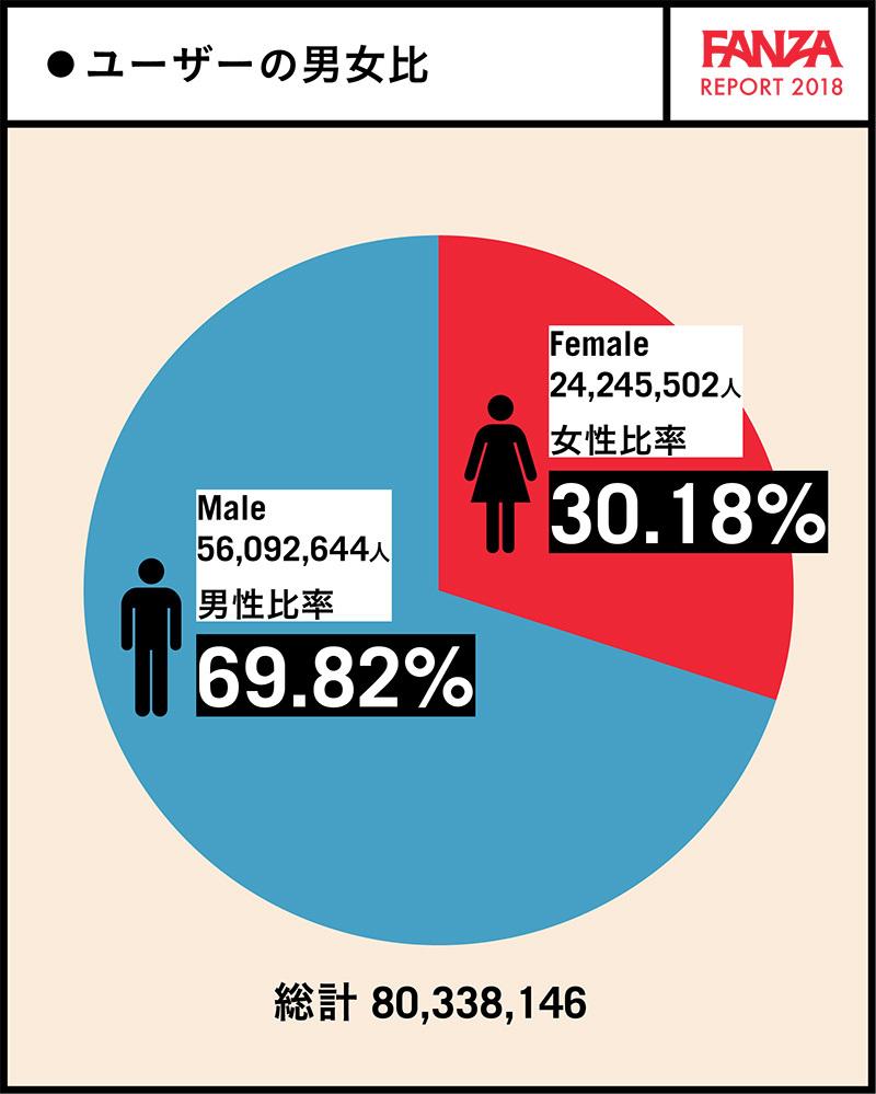 性に関する統計調査006
