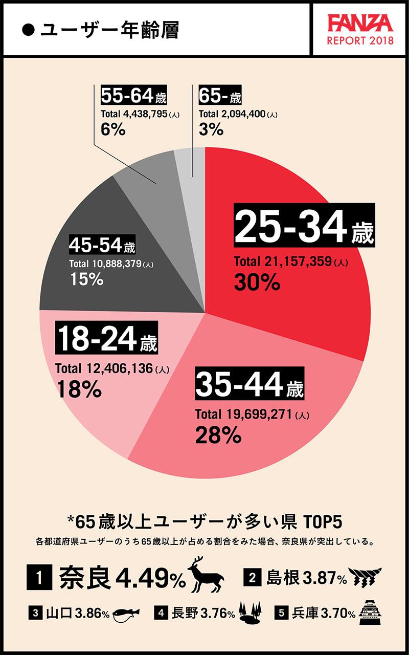 性に関する統計調査007