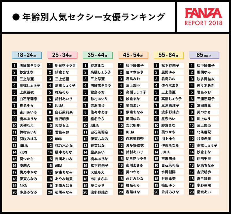 FANZAの検索キーワード