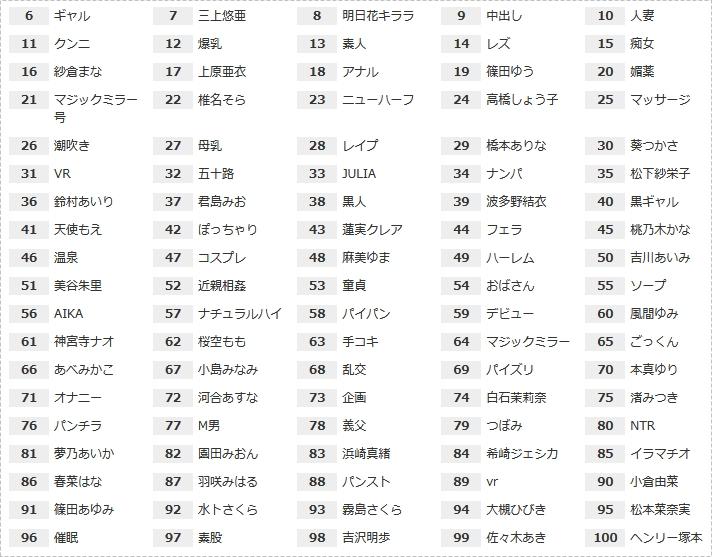 FANZA内検索キーワード
