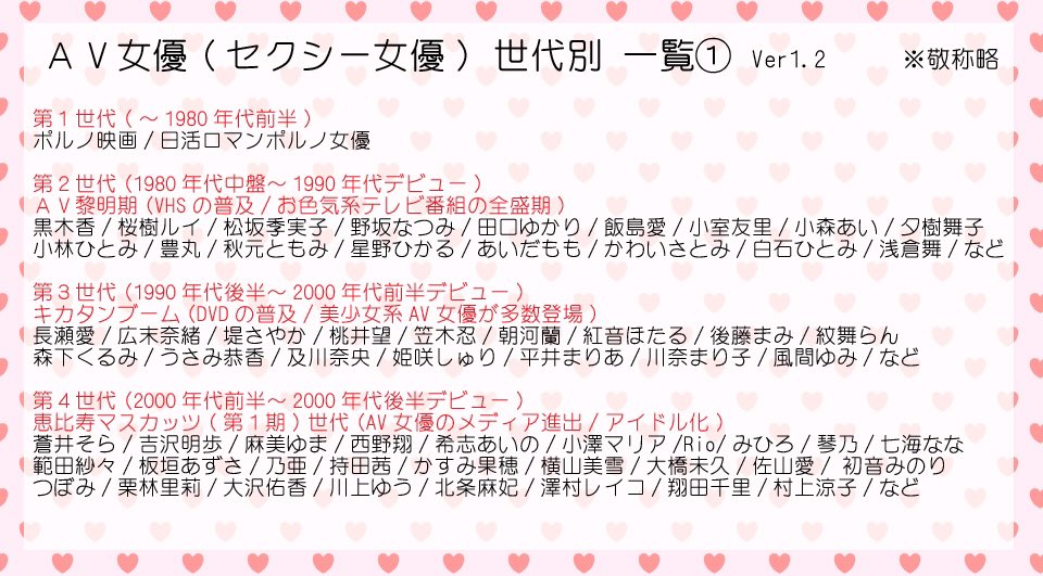 AV女優001