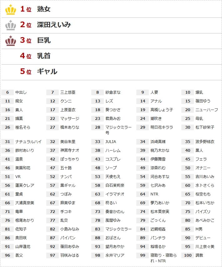 【動画】FANZA内検索キーワード
