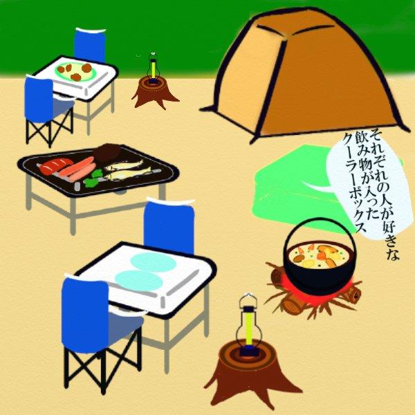 理想のキャンプ