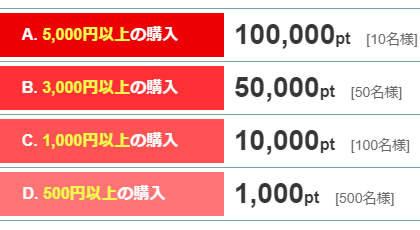 DLサイト  最大10万ポイントが当たる! Go To DLsiteキャンペーン