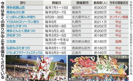 20200621-00000531-san-000-13-view.jpg