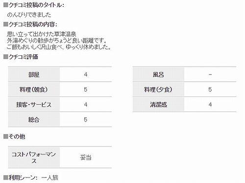 20181203草津温泉民泊花栞(はなしおり)じゃらんnetお客様の声