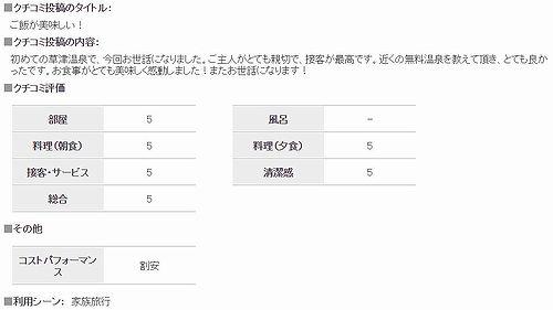 20190304草津温泉民泊花栞(はなしおり)じゃらんnetお客様の声