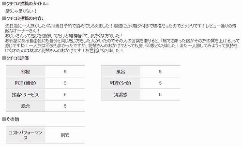 20190329草津温泉民泊花栞(はなしおり)じゃらんnetお客様の声2