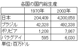 国内総生産2018101800