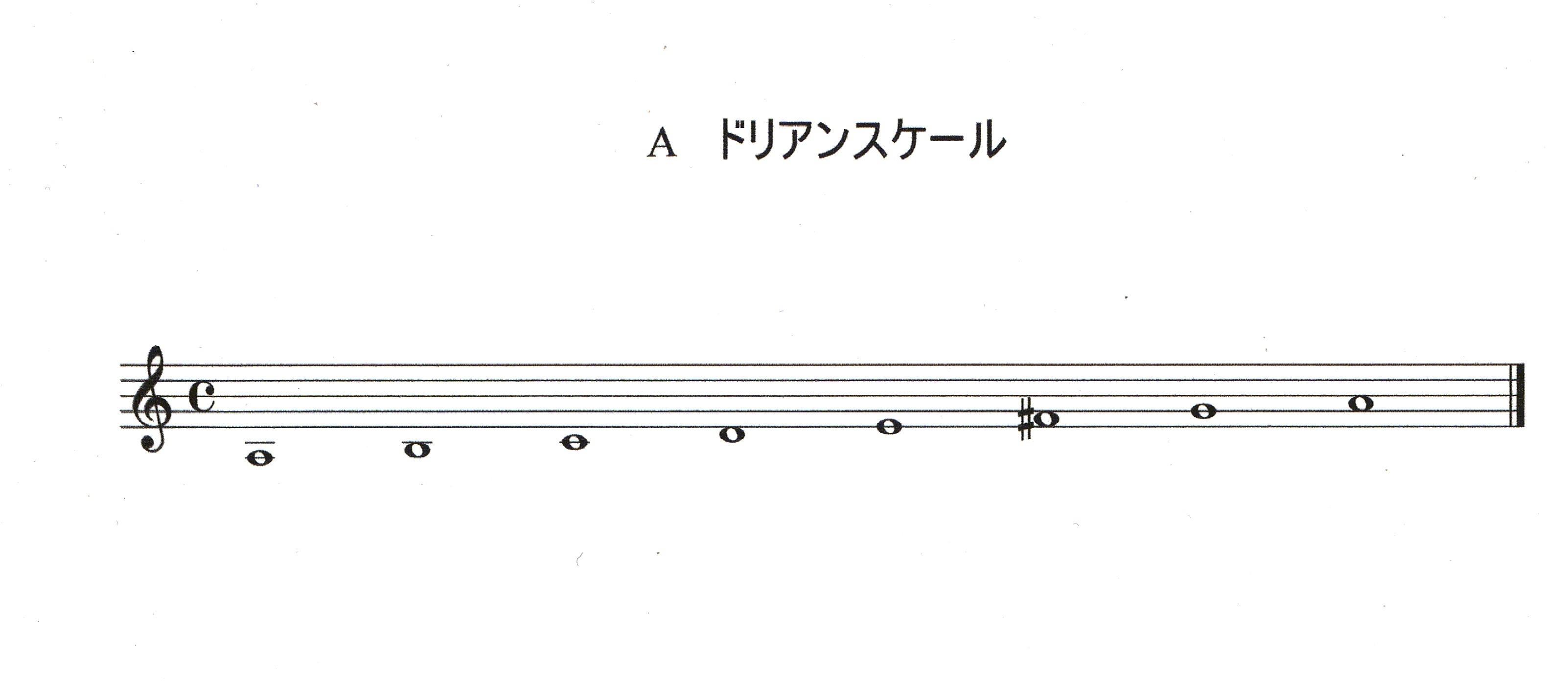 A Dorian Scale