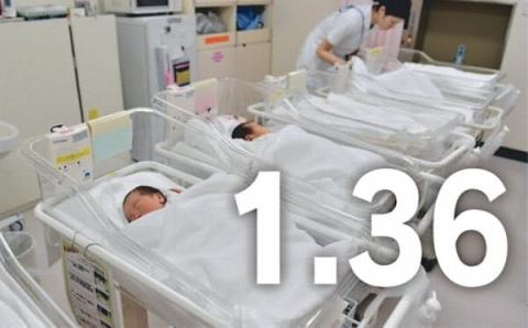 出生率 日本 1.36