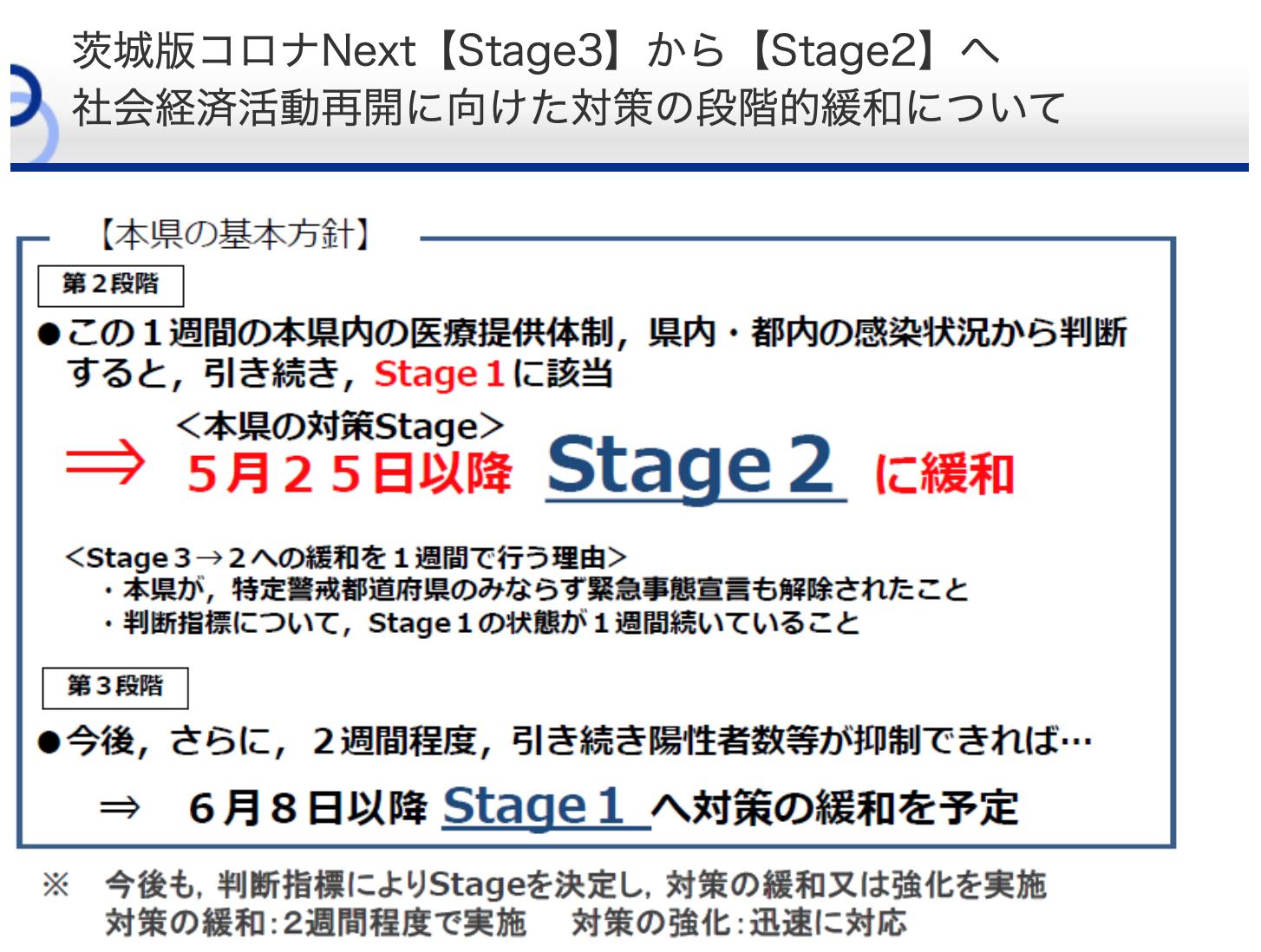 ステージ2へ移行202020525