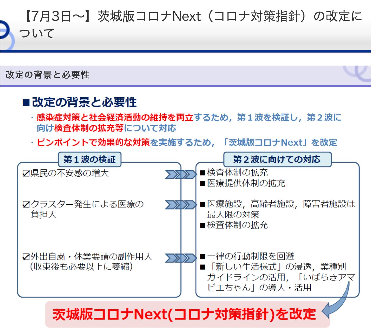 茨城県ステージ変更202007