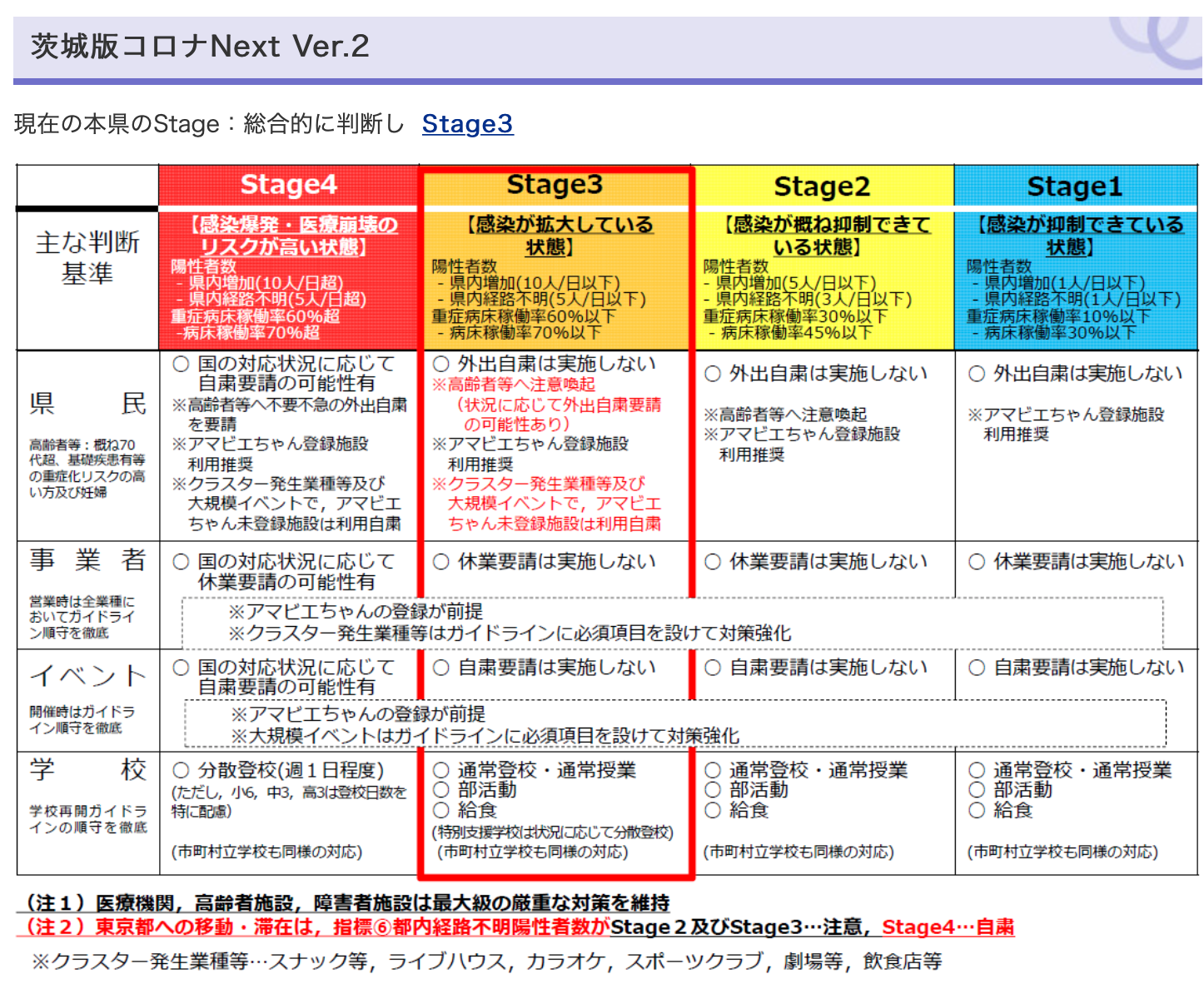 2020731stage3