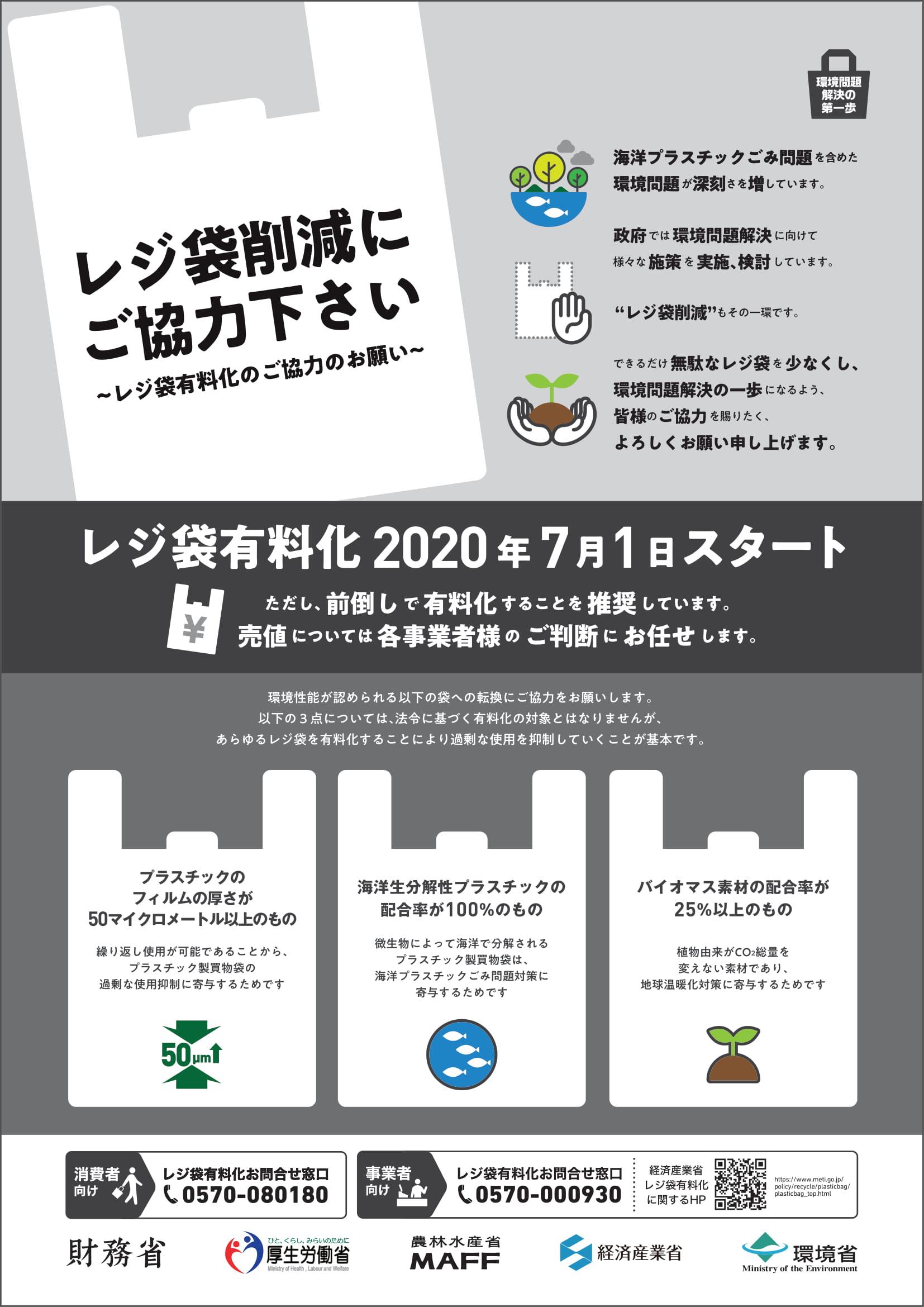 レジ袋有料化2020