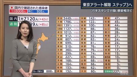 森川夕貴アナの画像011