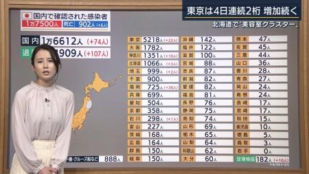 森川夕貴アナの画像045