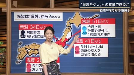 森川夕貴アナの画像032
