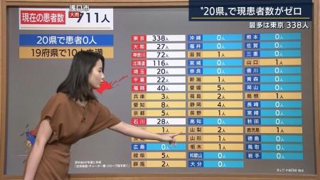 森川夕貴アナの画像040