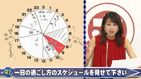 加藤綾子アナの画像016
