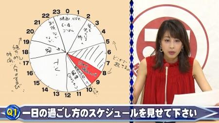 加藤綾子アナの画像017