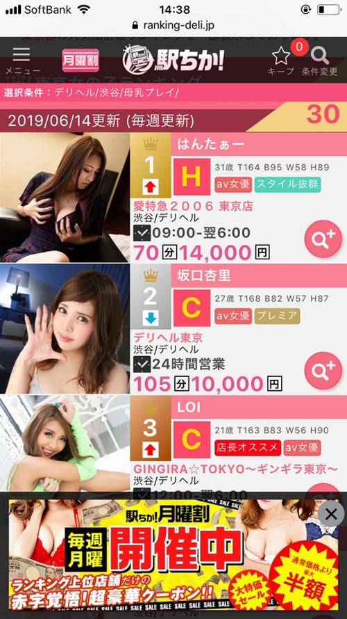 【悲報】坂口杏里さん、デリヘル料金が遂に105分10000円まで堕ちる!芸能人風俗でコレは安すぎるwww