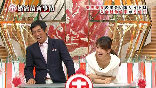 加藤綾子アナのちょいエロな画像www