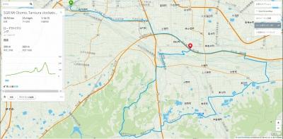 SGR Mt Otomo, Tanoura clockwise サタデーグループライド 大友山、田ノ浦時計回り