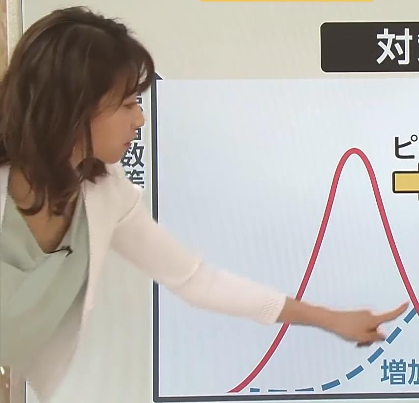 加藤綾子 緩い服で胸元チラキャプ・エロ画像4
