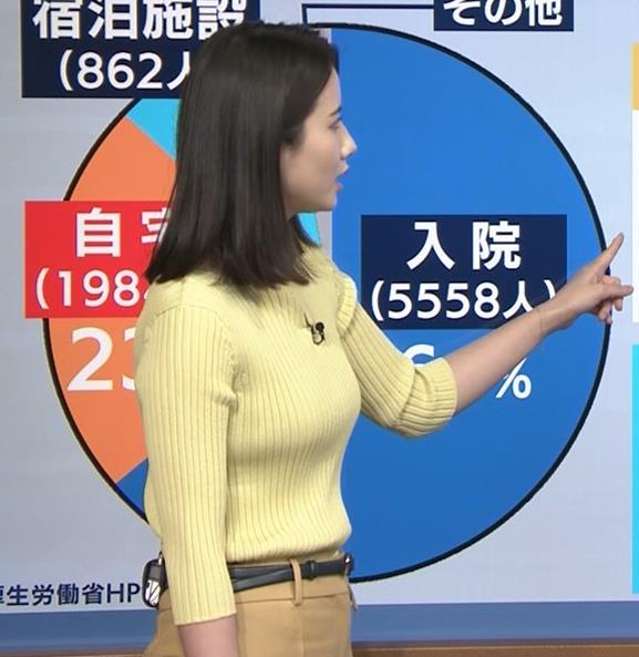 森川夕貴アナ ニット巨乳を横からキャプ・エロ画像9