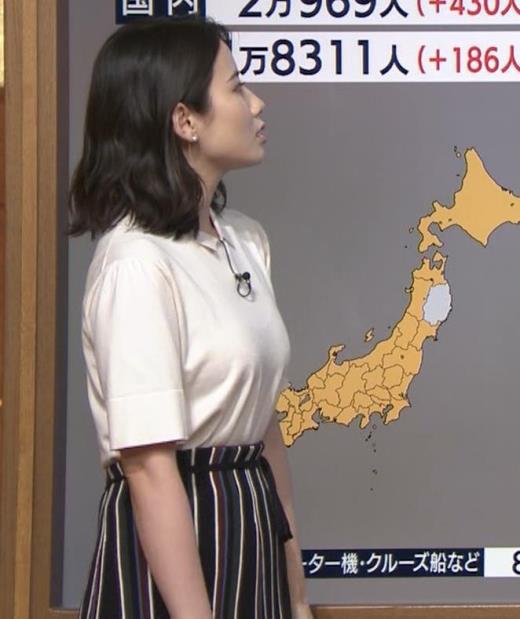 森川夕貴アナ 巨乳が目立ってたよキャプ画像(エロ・アイコラ画像)