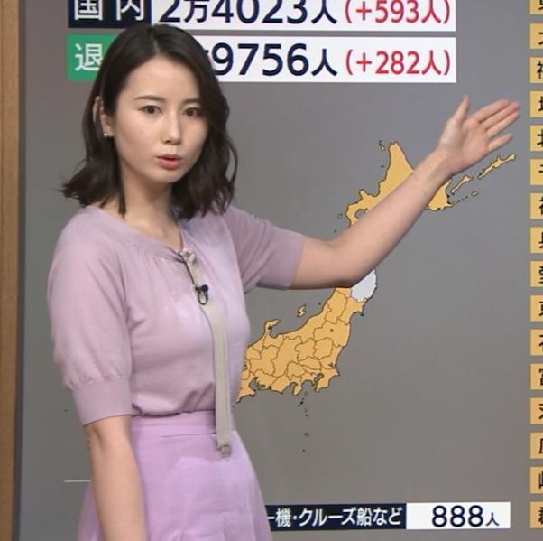 森川夕貴アナ 連日の巨乳エロキャプ・エロ画像